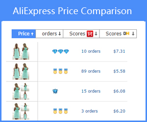 Price Comparison, Price History for Aliexpress